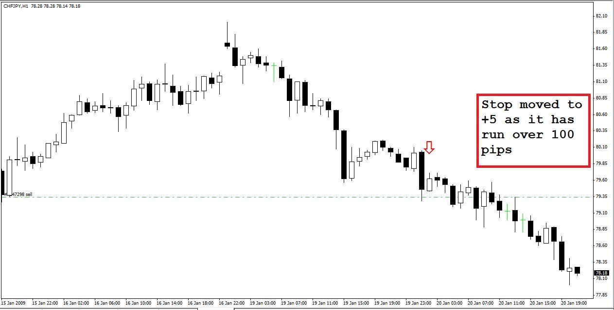 Blog chfjpy sell trade buycottarizona Choice Image