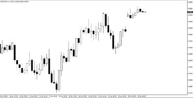Fxjake trading signals